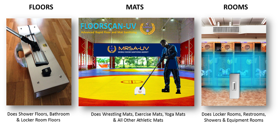 Floorscan Uv Rapid Effective Affordable Portable Sanitizer For Wrestling Mats Yoga Exercise And All Athletic Floor
