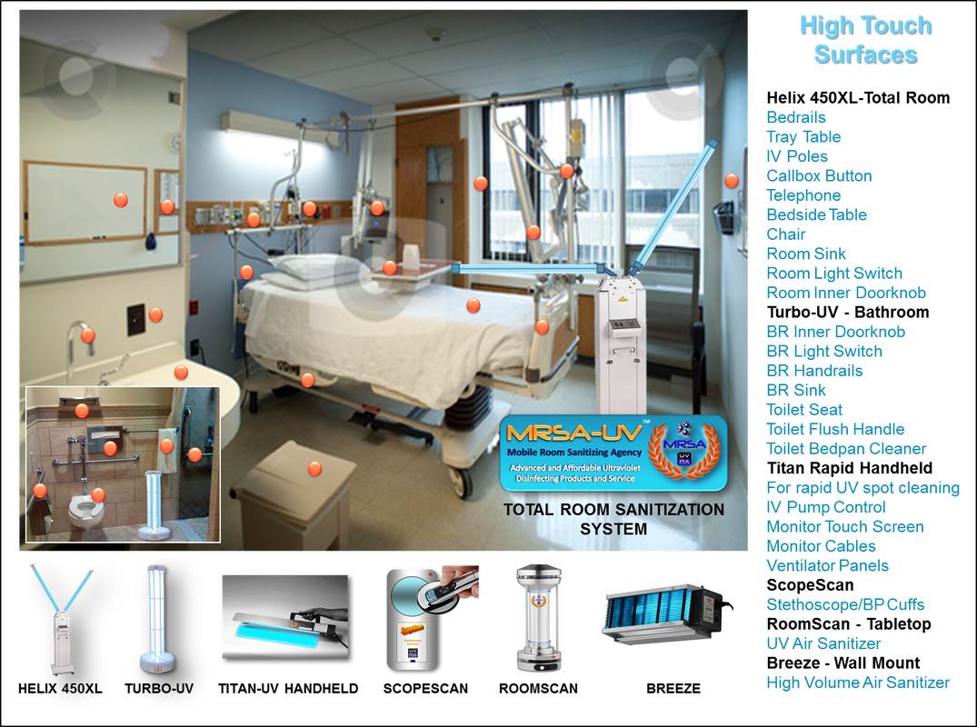Uvc Infection Control Products